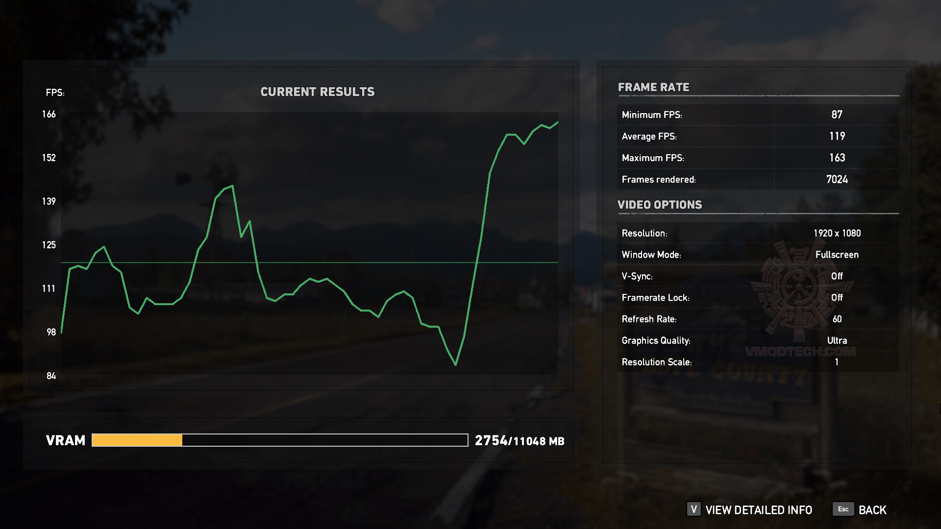 farcry5 game mode AMD RYZEN THREADRIPPER 2920X PROCESSOR REVIEW