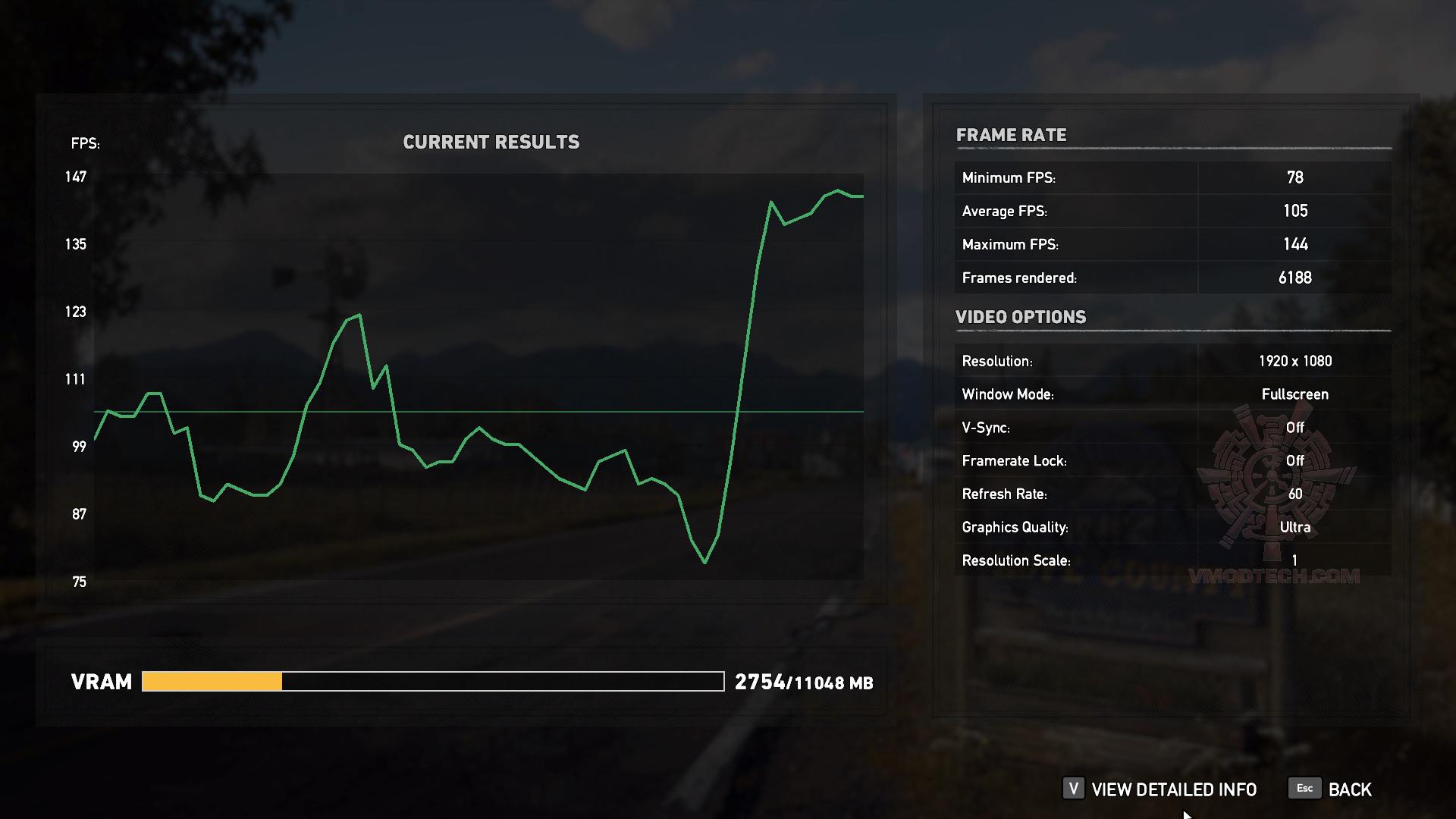 fc5 AMD RYZEN THREADRIPPER 2920X PROCESSOR REVIEW