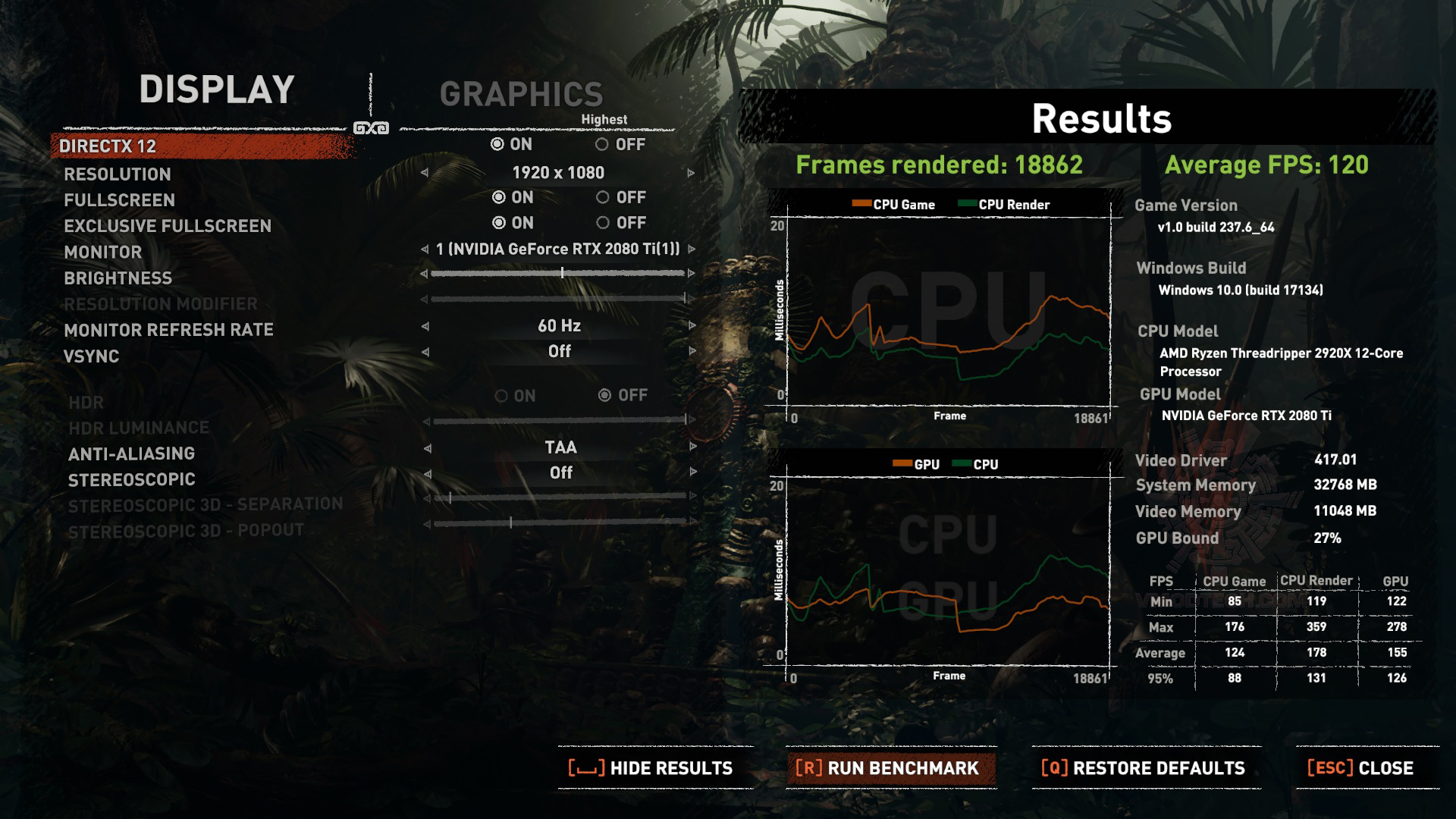 sd of tomb game AMD RYZEN THREADRIPPER 2920X PROCESSOR REVIEW