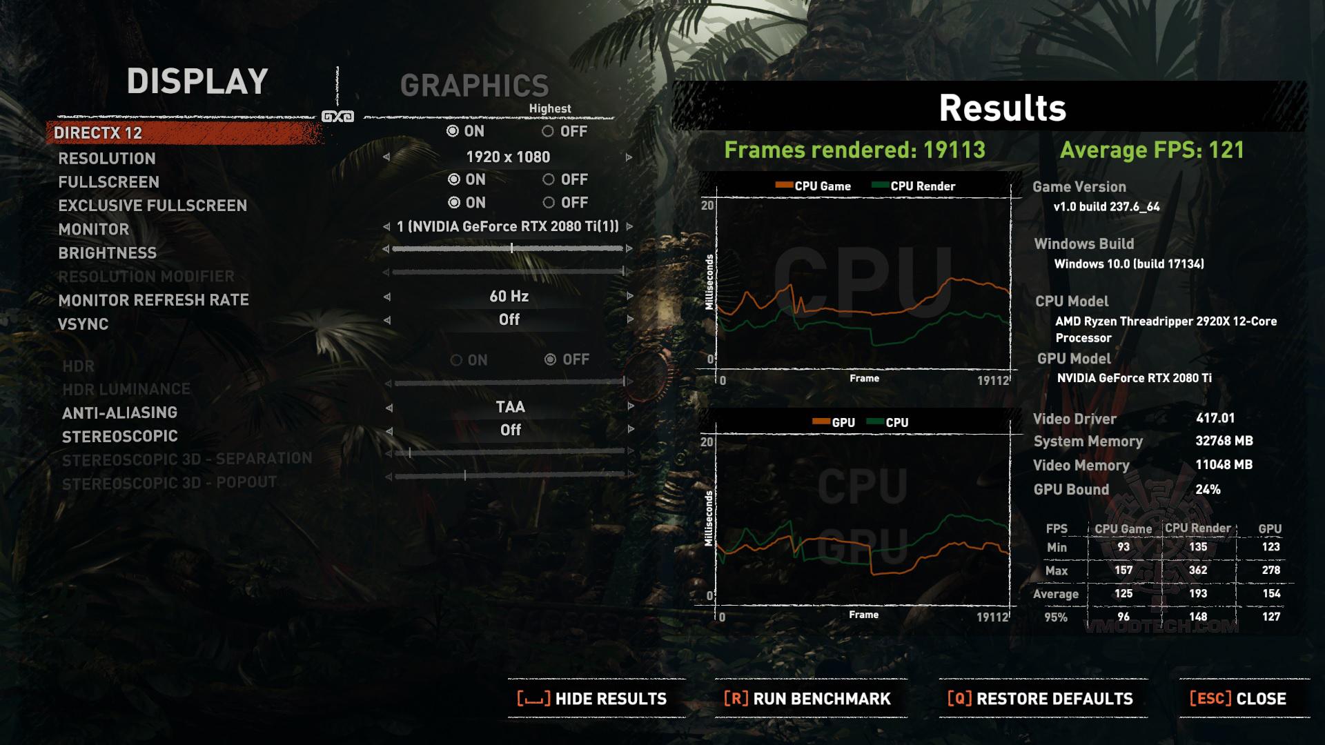 sd tomb AMD RYZEN THREADRIPPER 2920X PROCESSOR REVIEW
