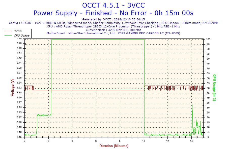 2018-12-10-00h50-voltage-3vcc