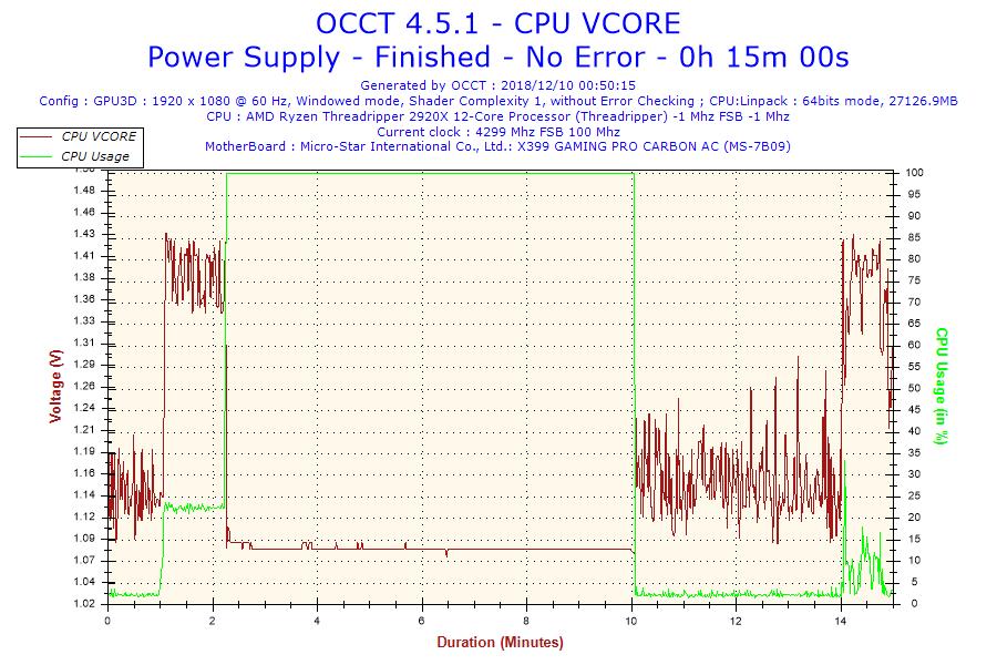 2018-12-10-00h50-voltage-cpu-vcore