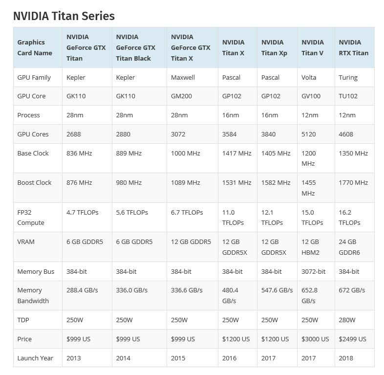 2018 12 20 9 49 14 หลุดผลทดสอบ NVIDIA TITAN RTX ในโปรแกรม 3DMark Fire Strike คะแนนสุดโหดแรงแซงทุกการ์ดจอในปัจจุบัน !!!