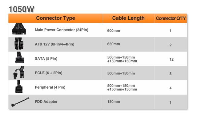 pic13c 1050 Thermaltake Toughpower iRGB PLUS 1050W Platinum Review