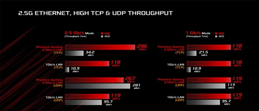 asrock x399 phantom gaming 6 2 ASRock X399 Phantom Gaming 6 เมนบอร์ดตัวแกร่งสำหรับ AMD Ryzen™ Threadripper™ X series