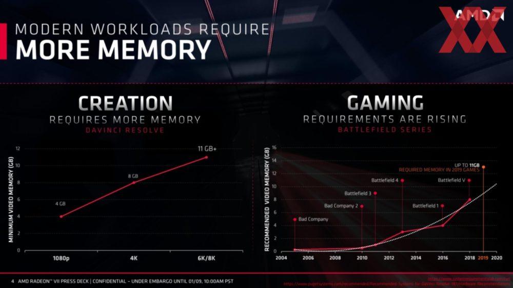 amd ces 2019 radeon vii 4 1000x561 ส่องข้อมูลรายละเอียด AMD Radeon Vega VII การ์ดจอเกมส์มิ่งขนาด 7nm รุ่นแรกของโลก