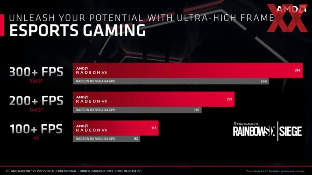 amd ces 2019 radeon vii 17 1000x560 ส่องข้อมูลรายละเอียด AMD Radeon Vega VII การ์ดจอเกมส์มิ่งขนาด 7nm รุ่นแรกของโลก