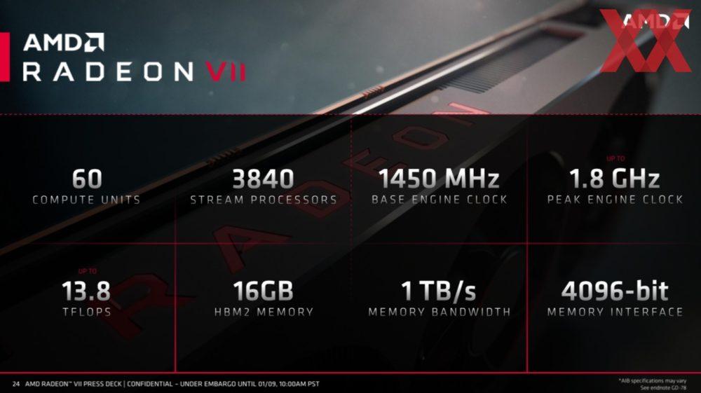 amd ces 2019 radeon vii 24 1000x5611 ส่องข้อมูลรายละเอียด AMD Radeon Vega VII การ์ดจอเกมส์มิ่งขนาด 7nm รุ่นแรกของโลก