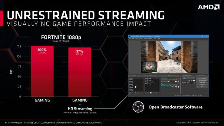 amd radeon vega vii gpu official presentation 10 740x416 เอเอ็มดีเปิดตัวการ์ดจอ Gaming GPU ตัวแรกของโลกที่ใช้เทคโนโลยีการผลิต 7nm