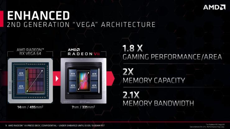 amd radeon vega vii gpu official presentation 2 740x416 เอเอ็มดีเปิดตัวการ์ดจอ Gaming GPU ตัวแรกของโลกที่ใช้เทคโนโลยีการผลิต 7nm