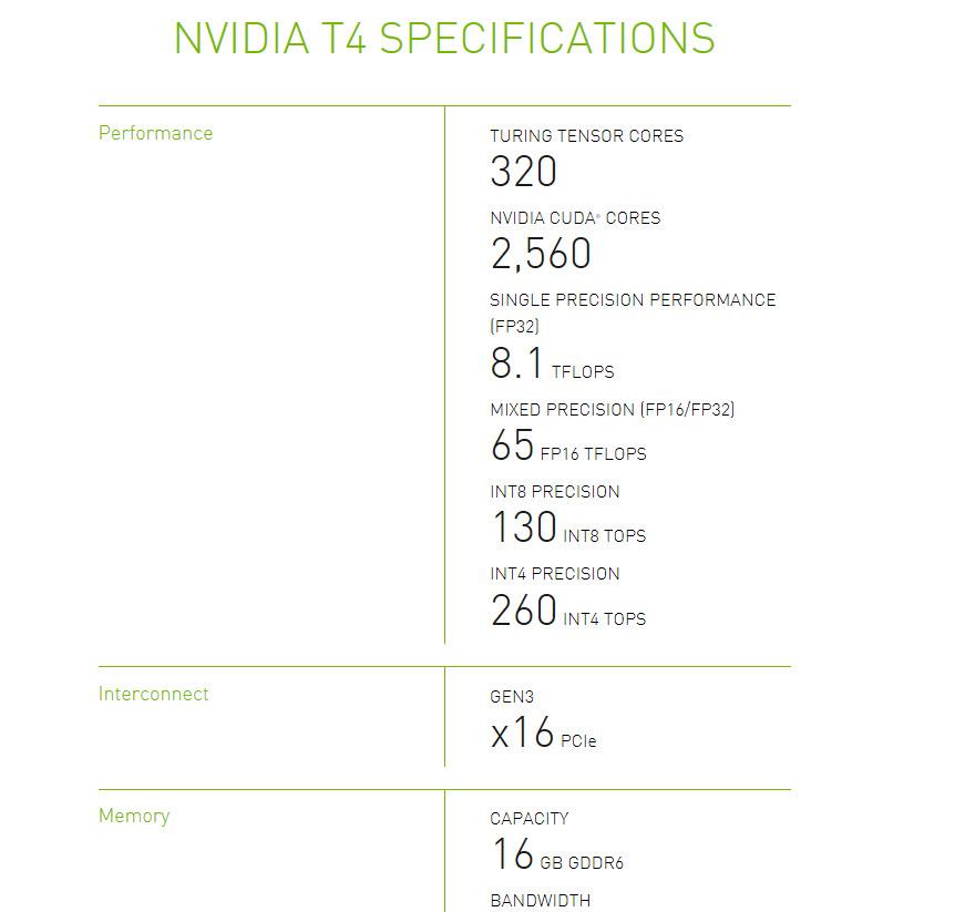 2019 01 17 13 39 01 NVIDIA และ Google ประกาศเปิดตัวการ์ดจอ NVIDIA Tesla T4 รุ่นเบต้าพร้อมใช้งานสำหรับลูกค้าที่ใช้แพลตฟอร์ม Google Cloud ในภูมิภาคต่างๆทั่วโลก