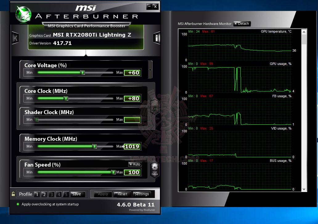 2019 01 23 20 49 00 MSI GeForce RTX 2080 Ti LIGHTNING Z Review