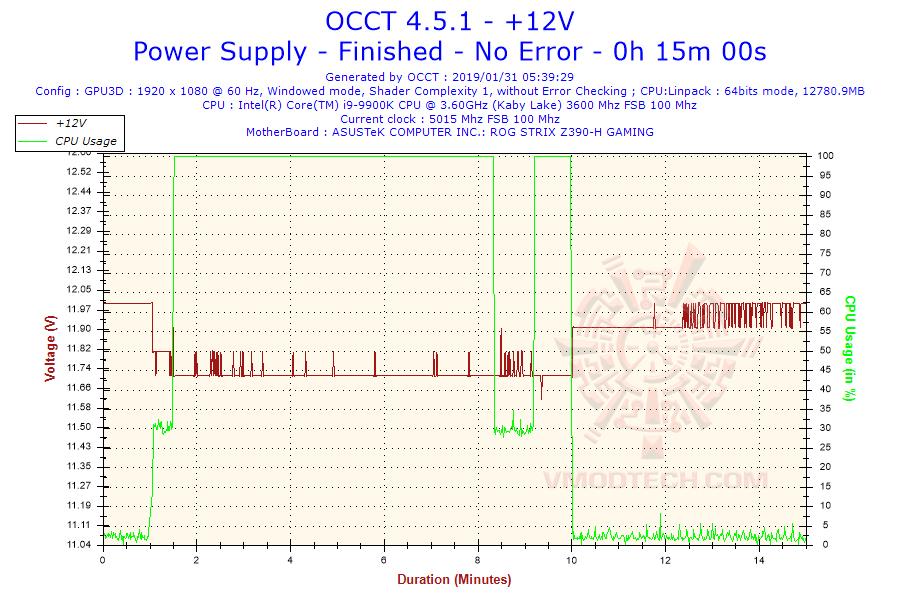 2019-01-31-05h39-voltage-12v