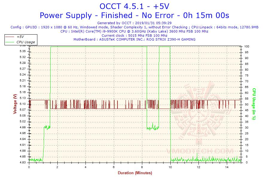 2019-01-31-05h39-voltage-5v