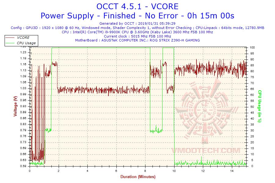 2019-01-31-05h39-voltage-vcore