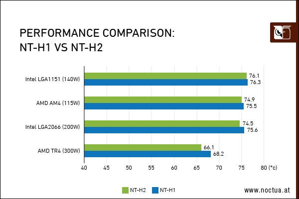 nt_performance_comparison_border
