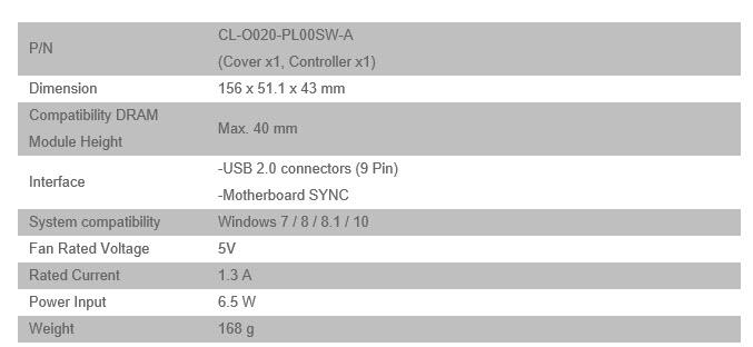 2019 02 21 12 08 04 Thermaltake Pacific R1 Plus DDR4 Memory Lighting Kit Review