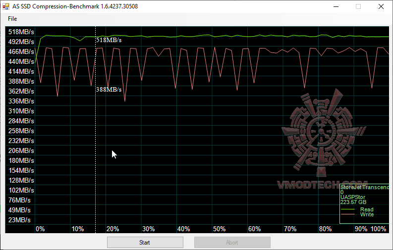 as3 Transcend ESD250C Portable SSD USB 3.1 Type C 240GB