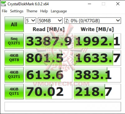 cdm1 Transcend PCIe SSD 220S 512GB Review