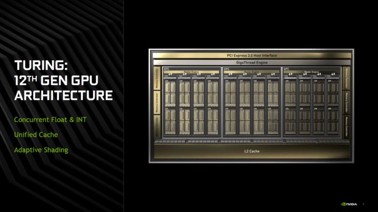 2019 02 21 3 49 19 740x416 เผยสเปก NVIDIA GeForce GTX 1660 กับจำนวนคูด้าคอร์ 1408 CUDA Cores แรม 6 GB VRAM กับราคาประมาณ 6พันกว่าบาท
