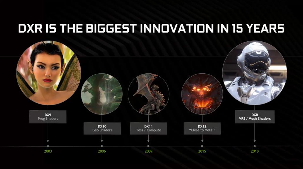 2019 03 18 23 08 05 1030x5761 NVIDIA ใจดีเตรียมปล่อยไดร์เวอร์เปิด DXR Real Time Ray Tracing ในการ์ดจอ GeForce 10 และ GeForce 16 Series รวมถึง GeForce GTX 1060 และรุ่นอื่นๆอีกมากมายในเดือนเมษายนที่จะถึงนี้