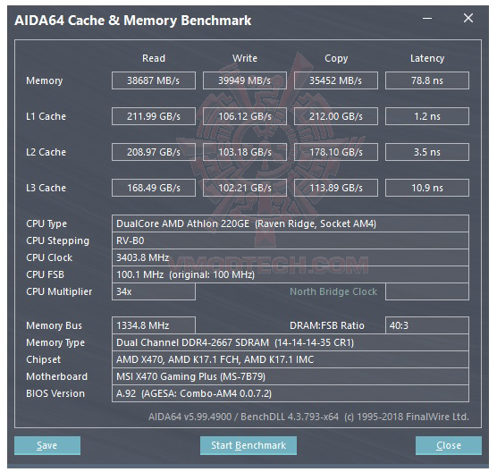 mem AMD Athlon 220GE Processor with Radeon Vega 3 Graphics Review