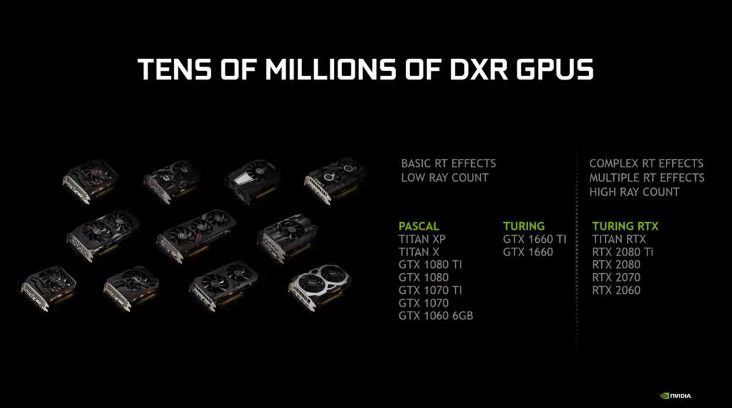Nvidia เปิดตัวไดร์เวอร์การ์ดจอเวอร์ชั่นใหม่ 425.31 WHQL พร้อมโชว์ระบบ Ray Tracing Technology ในเดโม 3เกมส์และพร้อมใช้งานร่วมกับการ์ดจอ GTX 10 และ 16ซีรี่ย์ในการเปิด DXR ได้อีกด้วย