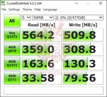 c11 Transcend M.2 SATA SSD 830S 512GB Review