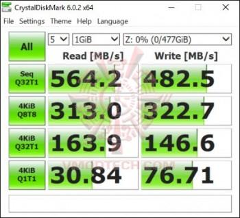 c2 Transcend M.2 SATA SSD 830S 512GB Review