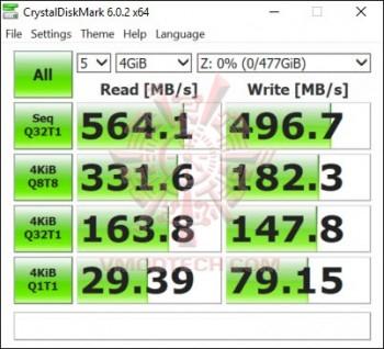 c3 Transcend M.2 SATA SSD 830S 512GB Review