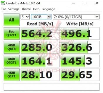 c4 Transcend M.2 SATA SSD 830S 512GB Review