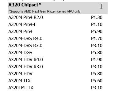 ASRock ปล่อยไบออสอัพเดทเวอร์ชั่นใหม่ในเมนบอร์ด AMD X470