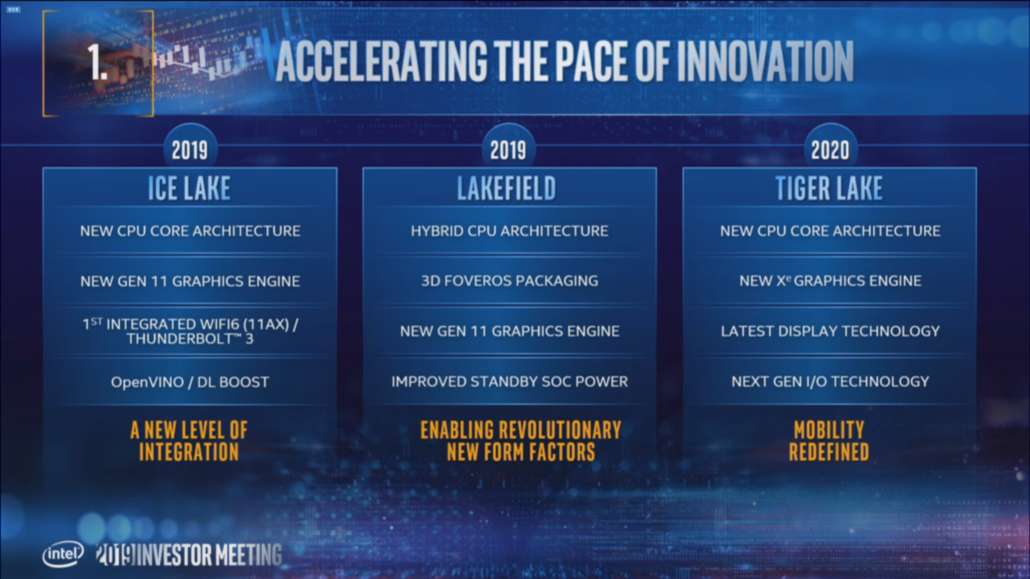 "2019 05 09 3 26 43 1030x579 อินเทลเตรียมเปิดตัวซีพียู Intel Ice Lake"" ขนาดสถาปัตย์ 10nm ในเดือนมิถุนายนปี 2019 และ 7nm ในปี 2021"
