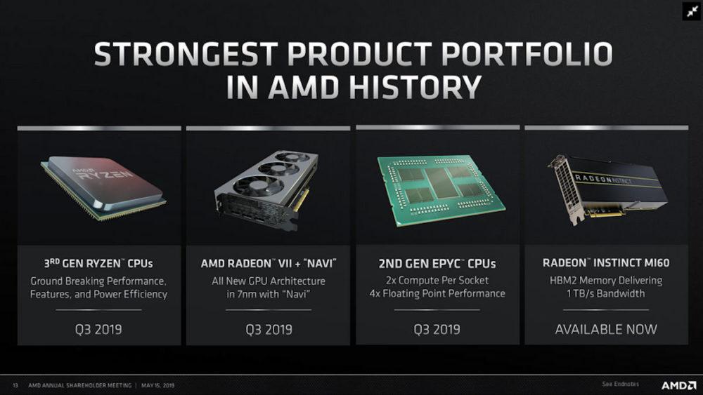 AMD ยืนยันซีพียู AMD Ryzen 3000 และการ์ดจอ AMD Navi ขนาด 7nm เตรียมเปิดตัวในไตรมาสที่3 ปี2019 หรือประมาณเดือนกรกฎาคมที่จะถึงนี้