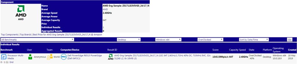 amd epyc rome 32 core wccftech 1030x228 หลุดผลทดสอบที่คาดว่าเป็นซีพียู AMD EPYC Rome ในรหัส ZEN2 ขนาดสถาปัตย์ 7nm ในรุ่น 64 Core และ 32 Core ที่ยังไม่เปิดตัวอย่างเป็นทางการ