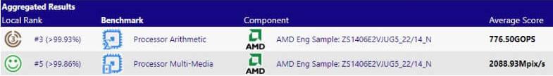 amd epyc rome 64 core หลุดผลทดสอบที่คาดว่าเป็นซีพียู AMD EPYC Rome ในรหัส ZEN2 ขนาดสถาปัตย์ 7nm ในรุ่น 64 Core และ 32 Core ที่ยังไม่เปิดตัวอย่างเป็นทางการ