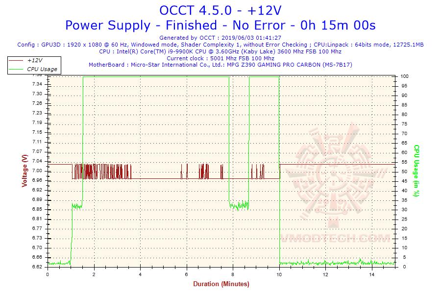 2019-06-03-01h41-voltage-12v