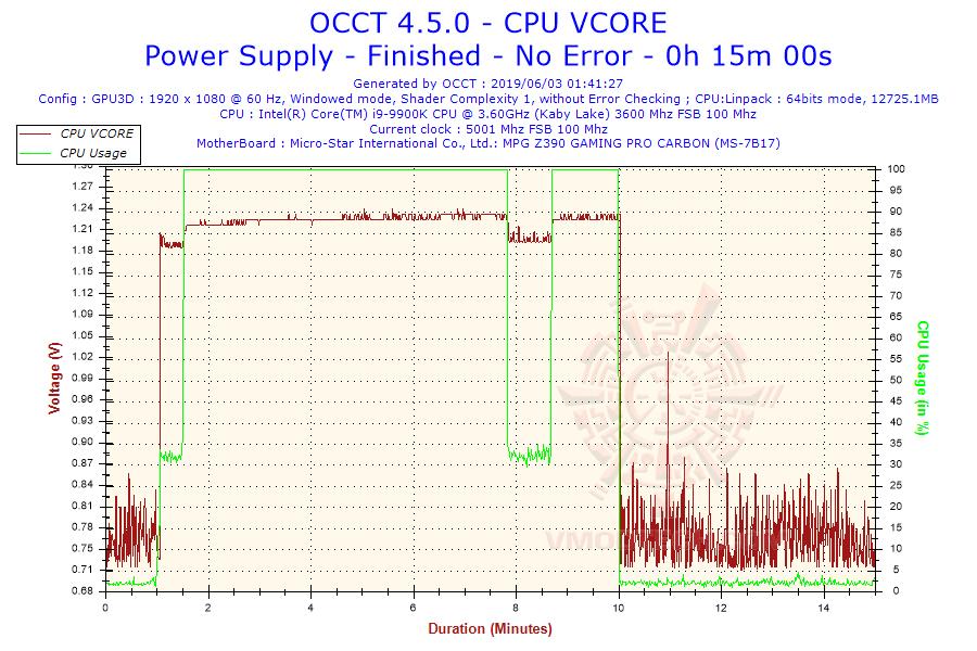 2019-06-03-01h41-voltage-cpu-vcore