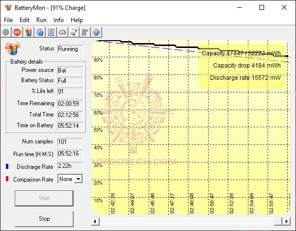 batmon MSI GF75 Thin 9SC Review