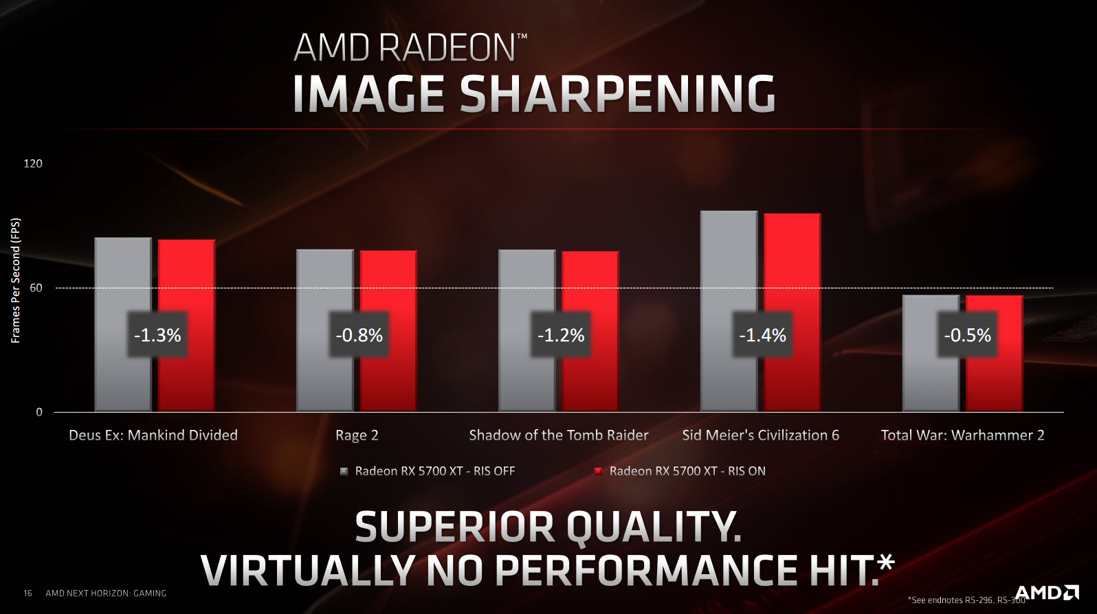 2019 07 07 10 39 33 AMD RADEON RX 5700 REVIEW