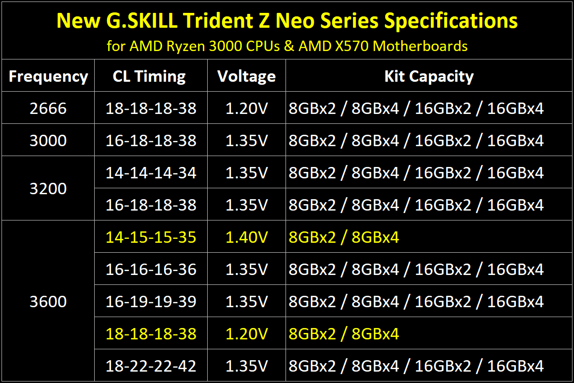 trident-z-neo-launch-spec-table-eng