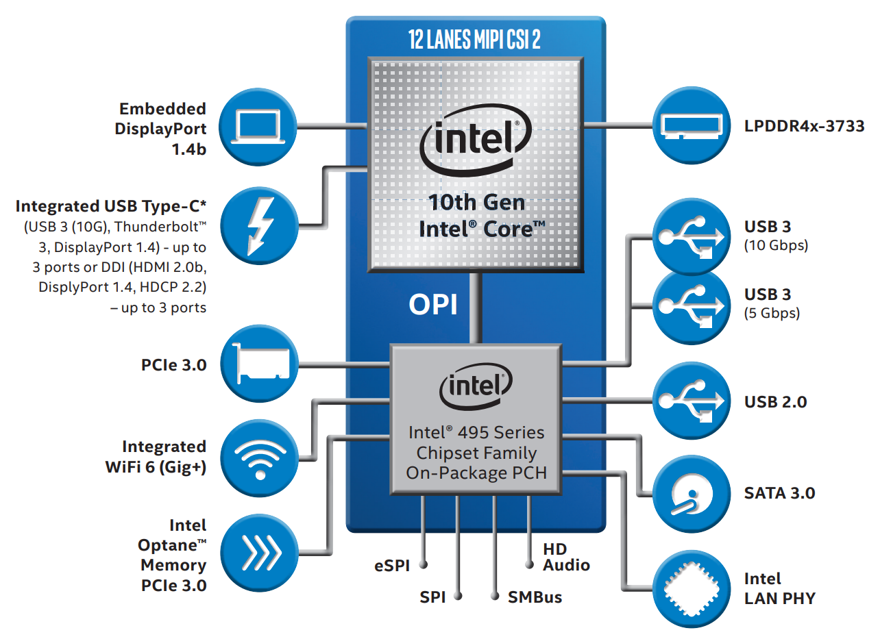 66560_01_intel-core-i9-10900kf-10c-20t-2ghz-499