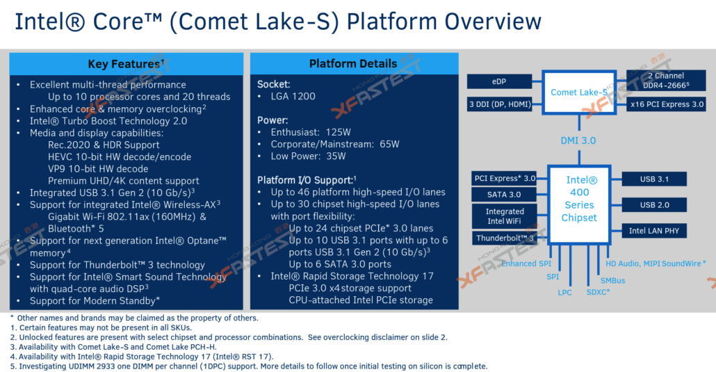 intel-comet-lake-s-10th-gen-processors-lga-1200-socket_1-1030x535