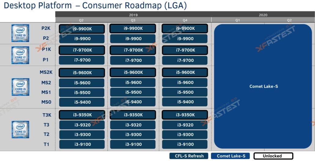intel-comet-lake-s-10th-gen-processors-lga-1200-socket_2-1030x535