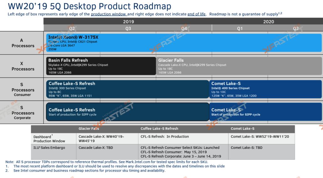 intel-comet-lake-s-10th-gen-processors-lga-1200-socket_3-1030x569