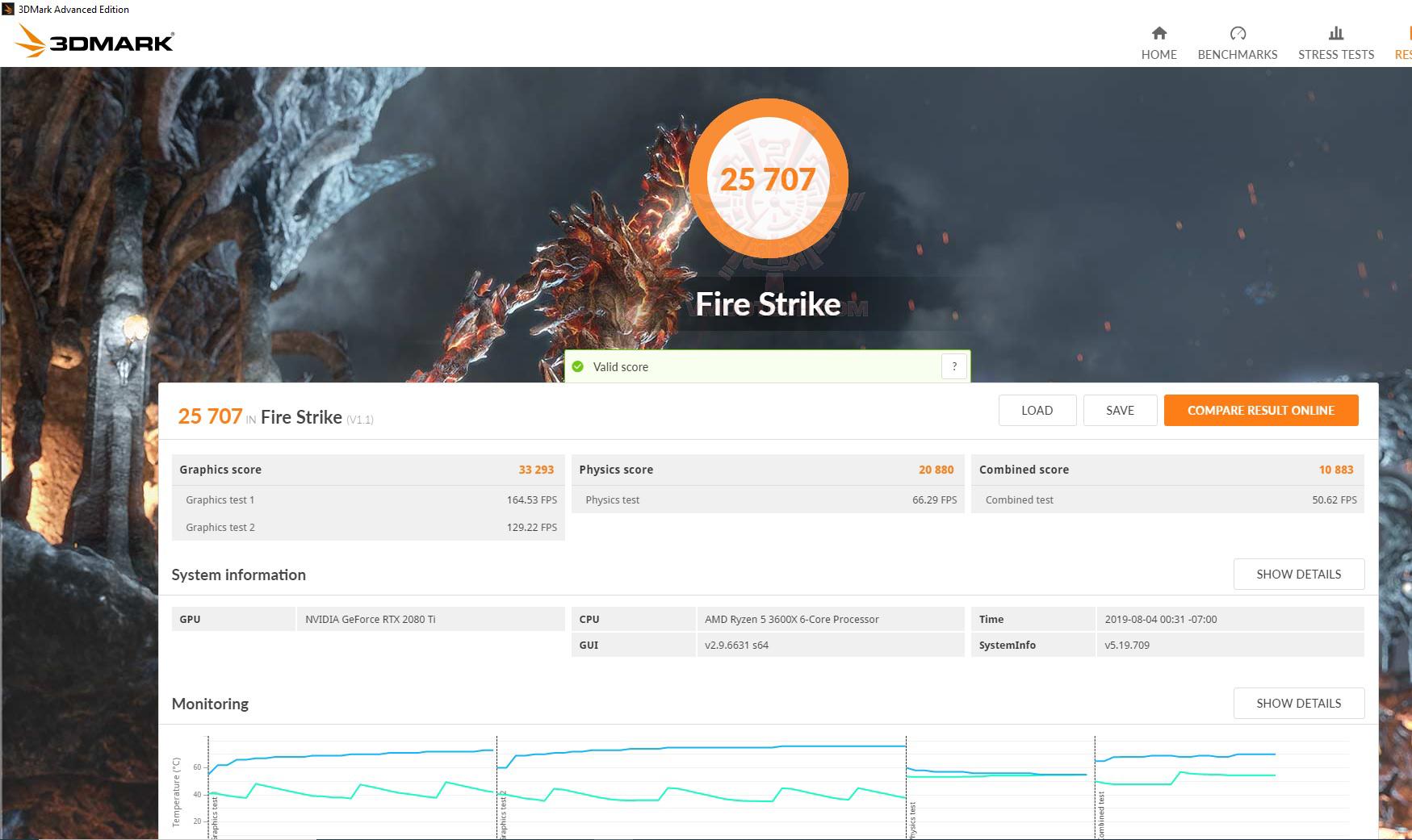 fire ASRock X570 Taichi Review