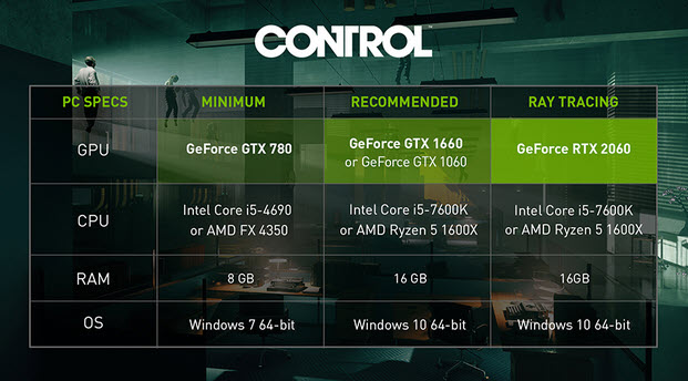 2019 08 29 21 35 41 Control with NVIDIA Ray Tracing Technology
