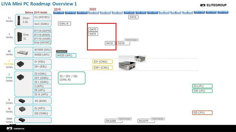 ecs h470 หลุดข้อมูลเมนบอร์ด H470 ของทางอินเทลรุ่นใหม่ล่าสุด Intel 400 series ที่ยังไม่เปิดตัว