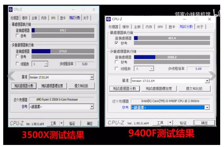 2019 09 23 11 31 35 หลุดผลทดสอบ AMD Ryzen 5 3500X อย่างไม่เป็นทางการแรงแซง Core i5 9400F กันเลยทีเดียว