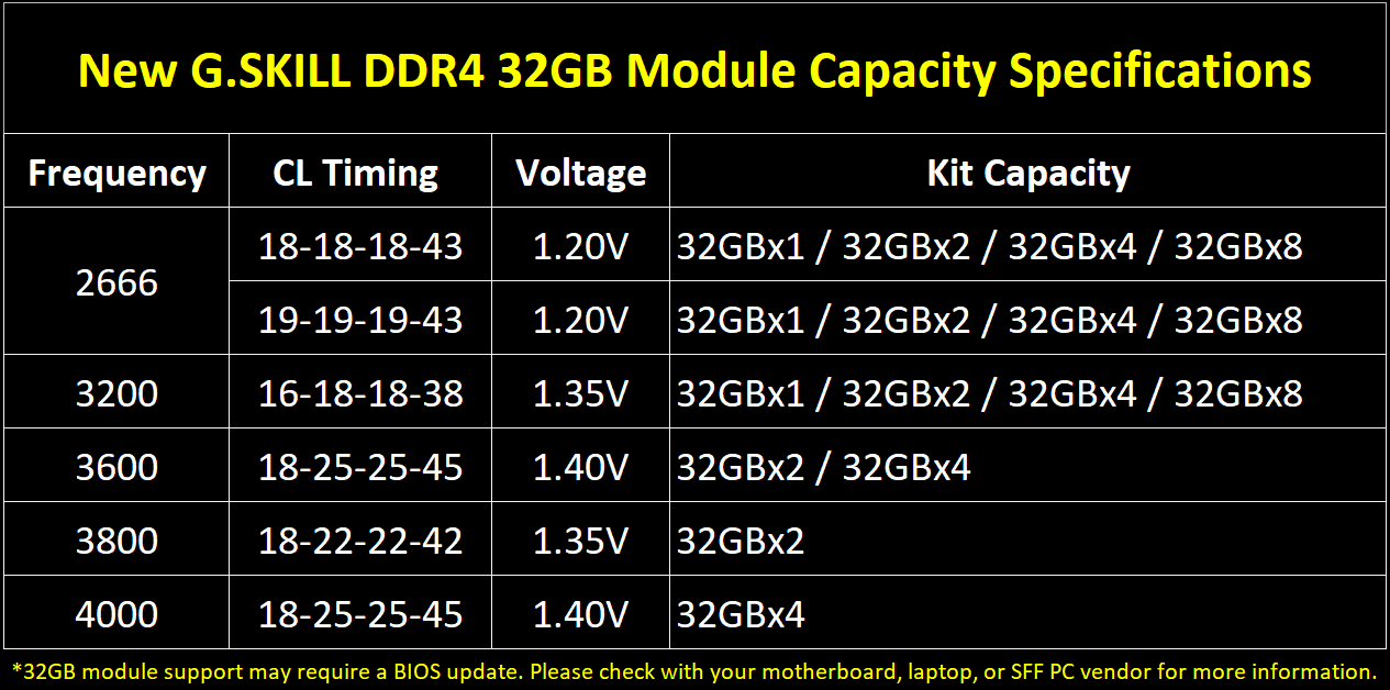 32gb-spec-table-eng